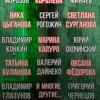 """Гала-концерт """"Зазеркалье"""""""