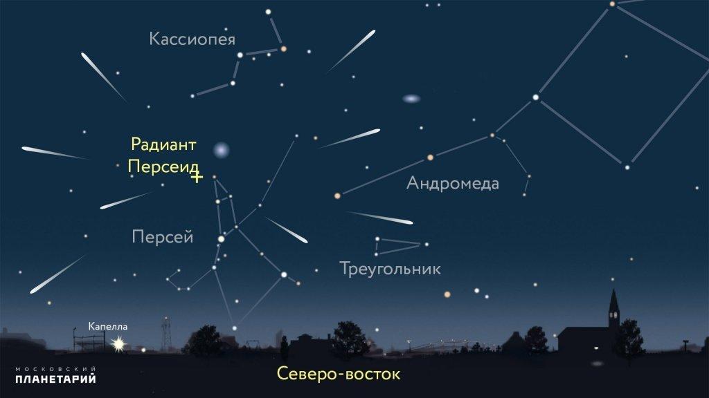 Августовский звездопад 2016