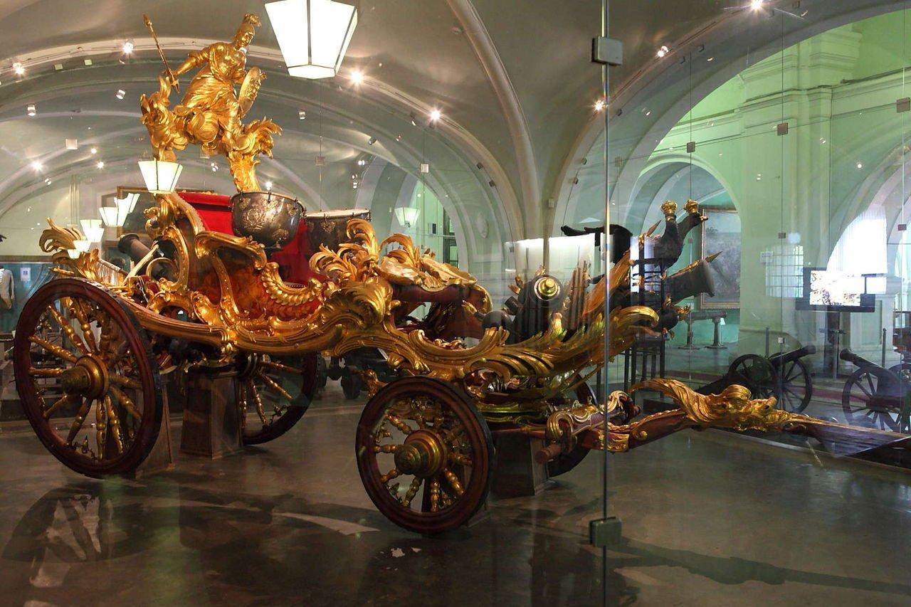 Военно-исторический музей артиллерии, инженерных войск ивойск связи